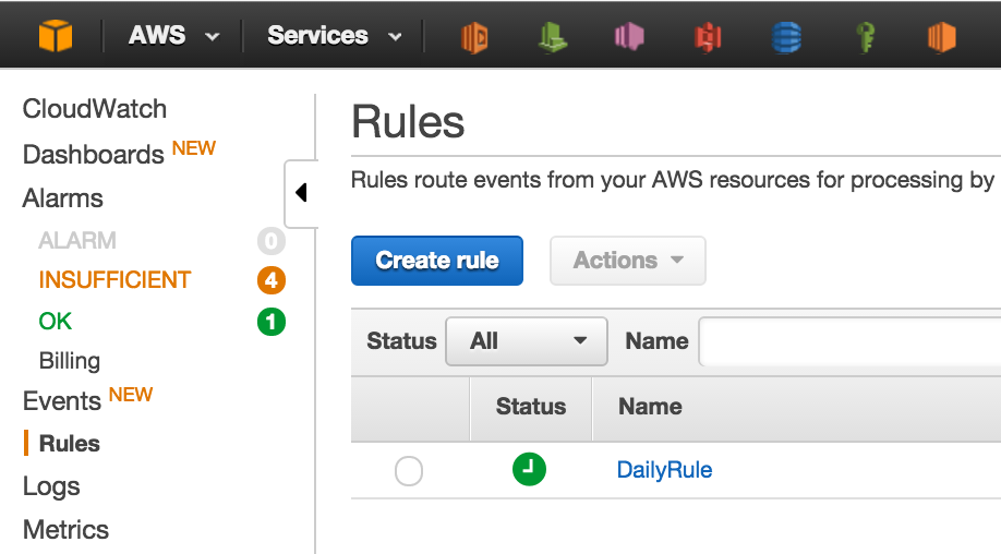 DailyRule in CloudWatch Events